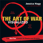 The Art of War Visualized cover
